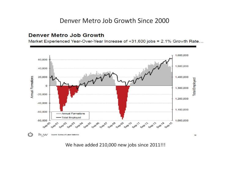 job-growth-page-001